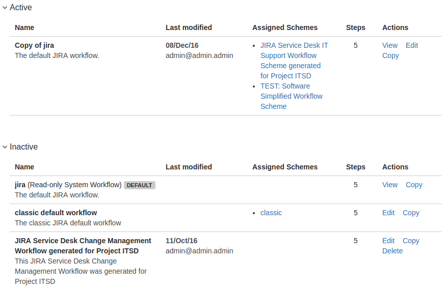 Customizing workflows - Power Scripts™ for Jira 4 0 - Confluence